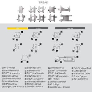 Image 4 - Hottime Wearable Tread 29 In 1 Multifunctional Tool Bracelet Strap Multi function Screwdriver Outdoor Emergency Kit Multi Tool
