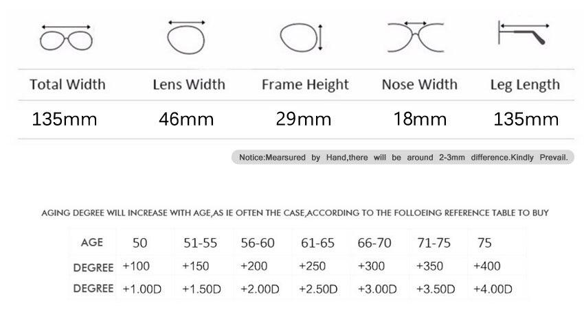 c0f73e366 ... عدسة العرض: 46 ملليمتر ، ارتفاع: 29 ملليمتر ، جسر: 18 ملليمتر ، طول  الذراع: 135 ملليمتر