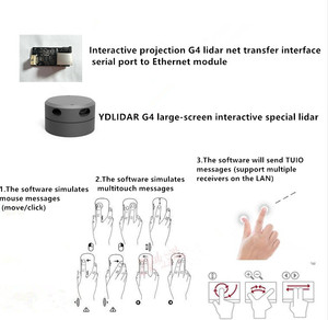 Image 4 - EAI YDLIDAR G4 lidar multi touch screen animation large screen interactive system solution large screen interactive system suite