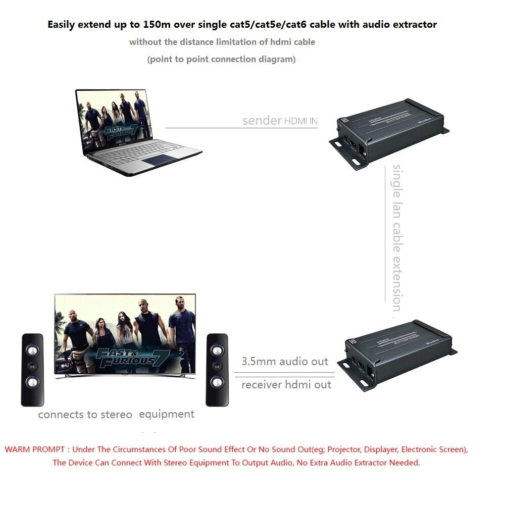 HDMI TCP IP Extender 3.5mm Jack Audio extracteur sur réseau Lan Cat5e RJ45 récepteur expéditeur HDMI rj-45 HDMI TCP IP Extender 120 M