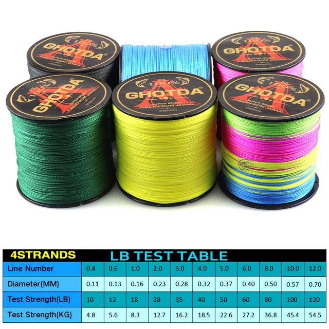 Fishing wire 100 metres 3,2 mm 10,9 kg//23 lbs