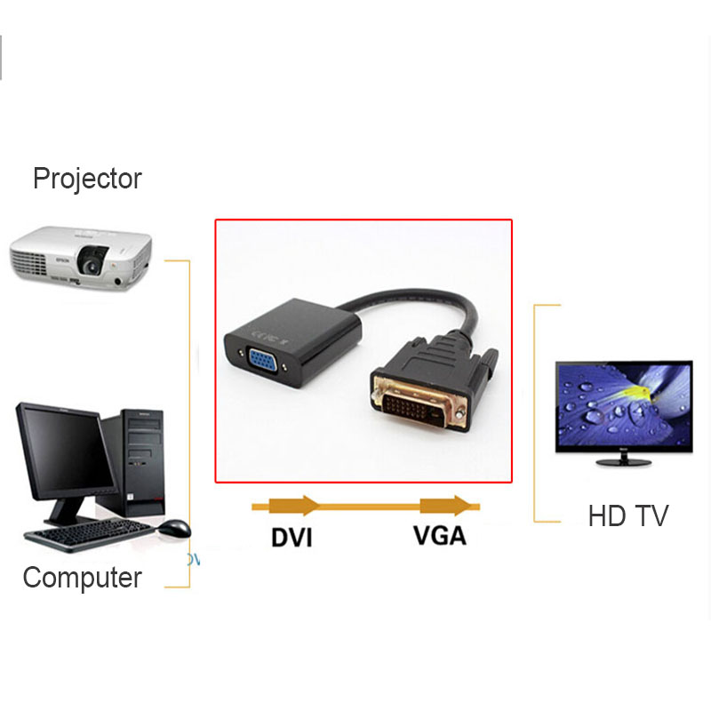 24+1 DVI-D to VGA Converter 1080p HD DVI Adapter Cable for Projector computer Display DVD High Quality
