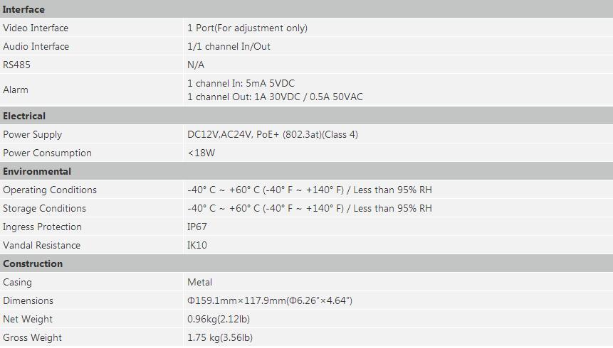 7% Off) Tanie Dahua PoE Extender PFT1300 1 RJ45 10 100M