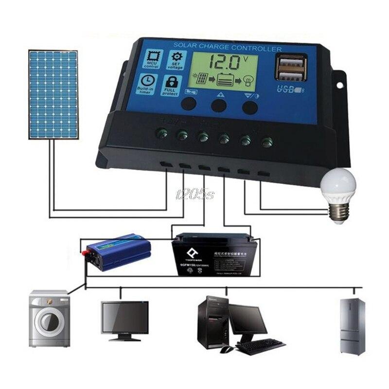 PWM 10/20/30A Dual USB Solar Panel regulador de la batería 12/24 V LCD Q17 dropship