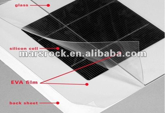 10 метров ширина 680 мм Солнечная эва пленка, толщина 0,3 мм для инкапсуляции солнечных батарей с сертификацией TUV