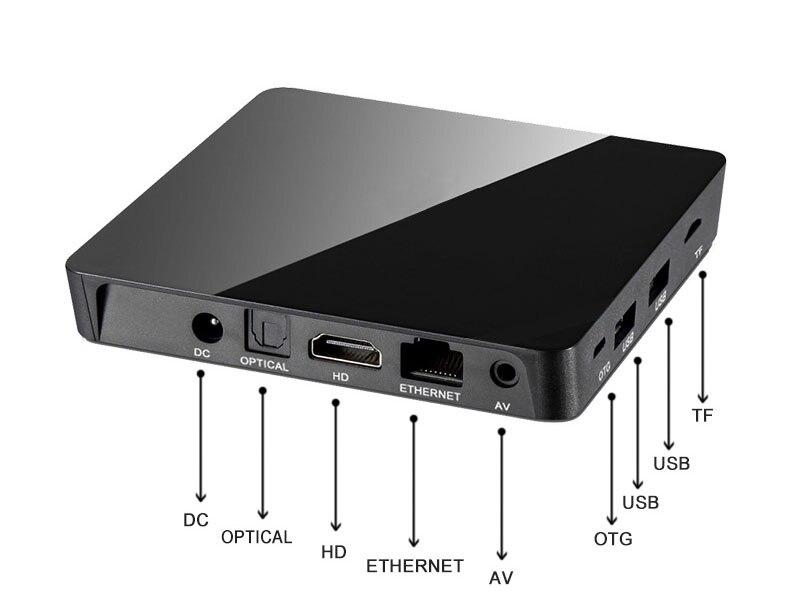 S905X Android 6.0 TV BOX Unlocked Android Fully Loaded Kodi Quad Core 1+8GB Streaming Media Player Set-top box PK X96 X92