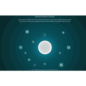 Image 4 - شاومي بوابة 3 Aqara Hub Mijia بوابة 3 اللاسلكية واي فاي زيجبي الذكية RGB أضواء ضوء الليل لتطبيق Mi Home