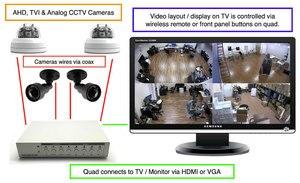 Image 2 - HD 1080P 4CHกล้องวงจรปิดMultiplexer Analog AHD TVI Video Quadโปรเซสเซอร์จอภาพHDMI VGA 2 BNC Analog CVBSเอาต์พุต