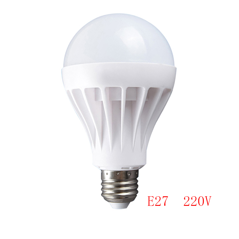 Lampada Led Lamp Bulb E27 220v Lampara 18W 15W 12W 9W 6W 3W Bombilla Spotlight Ampoule Table Lamps Light Xiaomi Indoor Lighting
