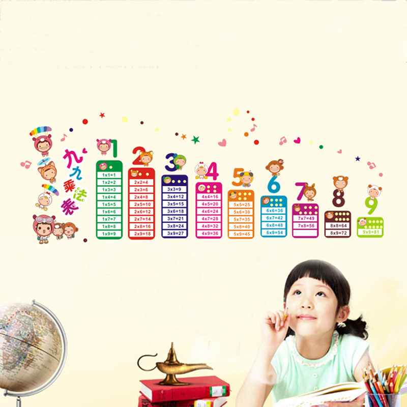 Children's 99 multiplication table wall stickers for kids room removable baby learn Educational school wall decals(China)