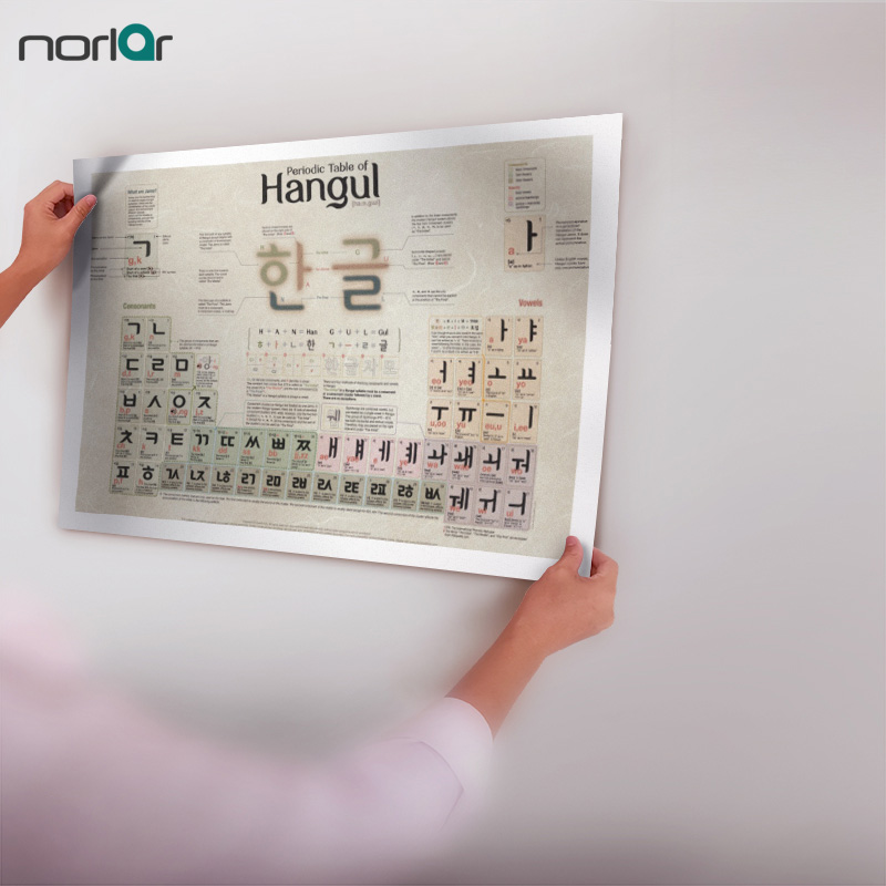 Modern Wall Art Picture Periodic Table of Hangul Canvas Painting Posters Prints Home Decor No Frame For Living Room