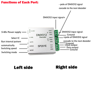 Image 2 - SP201E DMX512 decoder ws2812B ws2801 WS2811 1903 DMX dmx512 rgb led controller DMX BOARD IC led strip LED SPI Converter DC5V/12V