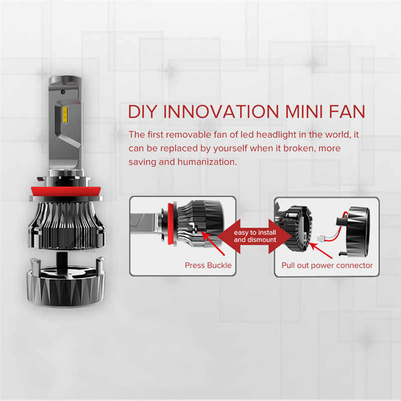 Xenplus H4 Led Headlight 10000LM Mini h7 h1 h3 h11 h8 h13 9005 9006 9004 h9 6500k 12V 60W Cree chip DIY Fan light bulbs for auto