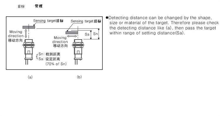 auto proximity switch FR18 5DP3 PNP NO+NC inductive sensor 4 wires