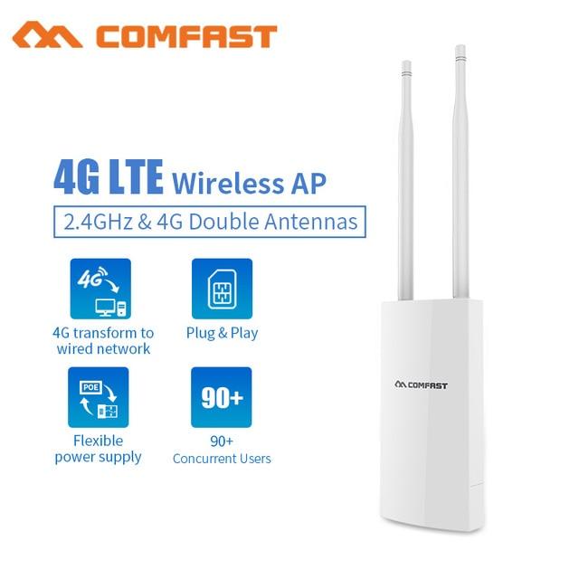 Enrutador de WiFi para exteriores 4G lte, módem AP inalámbrico, punto de acceso con ranura para tarjeta SIM, 2,4G, punto de acceso para exterior, 4G LTE, antena de señal 2 * 5dBi