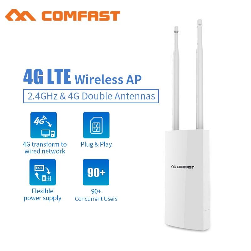 Outdoor WiFi Router 4G lte Wireless AP Modem SIM Card Slot Access Point 2.4G outdoor AP 4G LTE Router 2*5dBi Signal Antenna