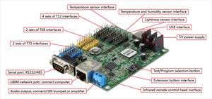 Image 2 - Contrôleur de bibliothèque de police de diffusion vocale de BX 5K1Q YY, carte de contrôle daffichage de LED de contrôleur de signe de LED polychrome simple et double