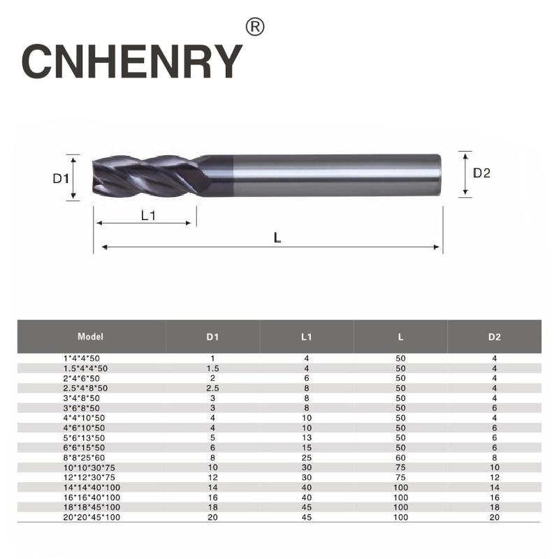 6Pcs 4-16mm Solid Carbide End Mill 4 Flute TiAlN Milling Cutter Slot Drill Bit