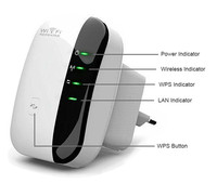 Wireless Wifi Repeater 300mbps Network Extender Wifi Router Repeater802 11n B G Signal Boosters Repetidor Wps