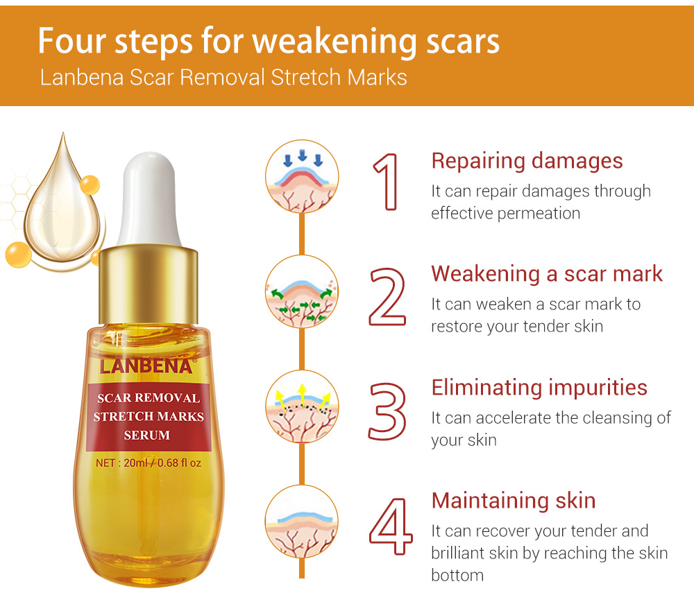 Lanbena scan and melanin treatment serum