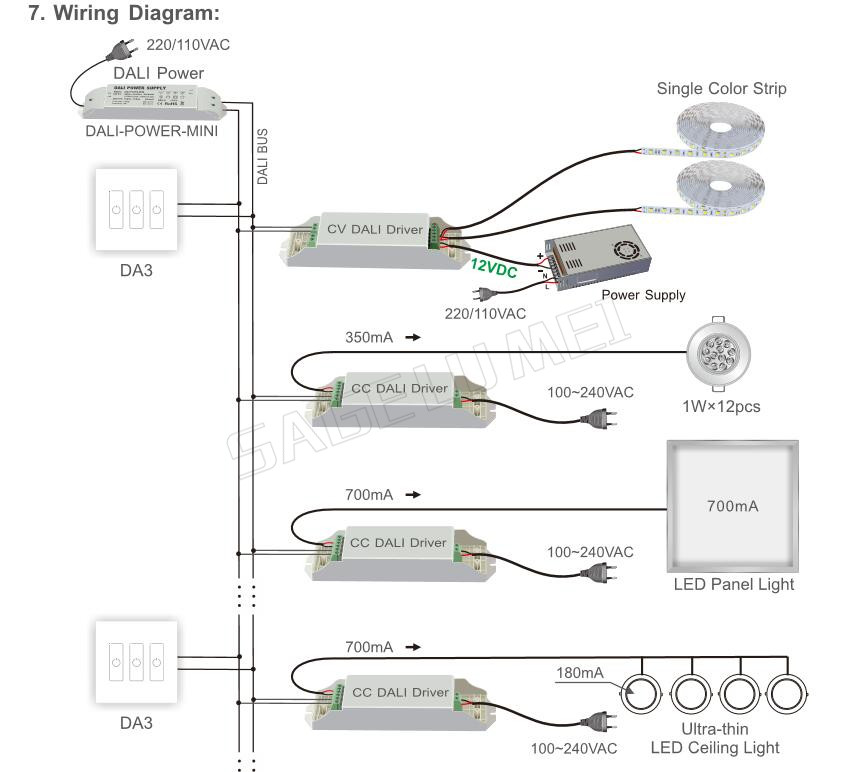 led dimming ballast wiring diagram pride victory 10 scooter dali great installation of dimmer driver 86mm touch panel 3 channel controller rh aliexpress com ethernet
