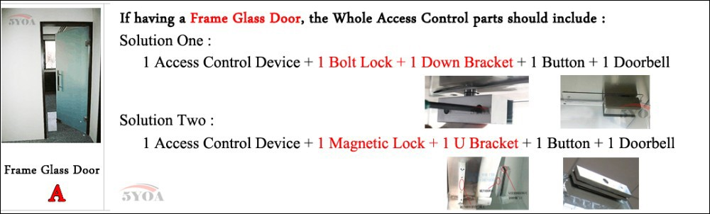 Door Loop Electric Exposed Mounting Protection Sleeve Access Control Cable Line For Control Lock Door Lock Stainless Steel Fashionable Patterns Access Control Accessories Back To Search Resultssecurity & Protection