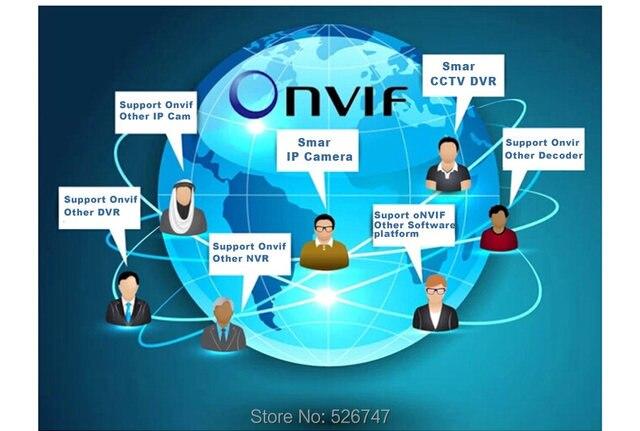 Smar Mini NVR Full HD 1080P Recorder 4 Ch 8 Ch H 265