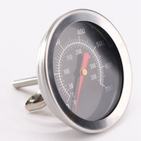 Grill Meat Thermometer Measurement & Analysis Instruments
