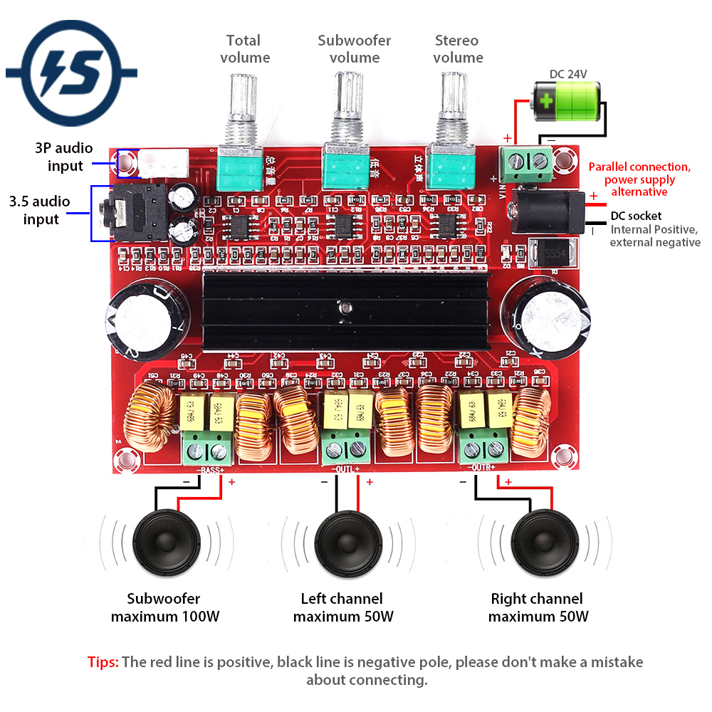 Tpa3116d2 Digital Subwoofer Amplifier Board Dc12v 24v 2x50w 100w Xh Hifi 30w Audio Power Circuit Diagram 2 Amplifiercircuits M139 21 Channel For Diy In Integrated Circuits From