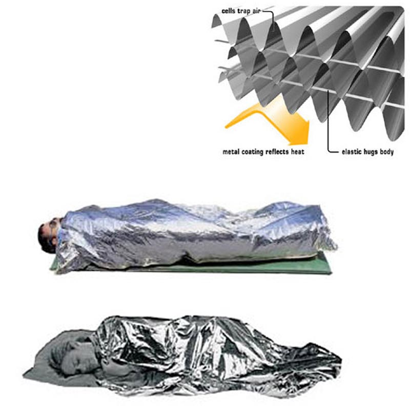 Portable Waterproof Emergency Space Rescue Thermal Mylar Blankets 1.4m X 2.1m @JH