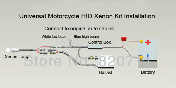 cheap shipping retail high quality discount hid xenon chopper motorcycle  headlight for meat chopper motorcycle-in headlights from automobiles &  motorcycles