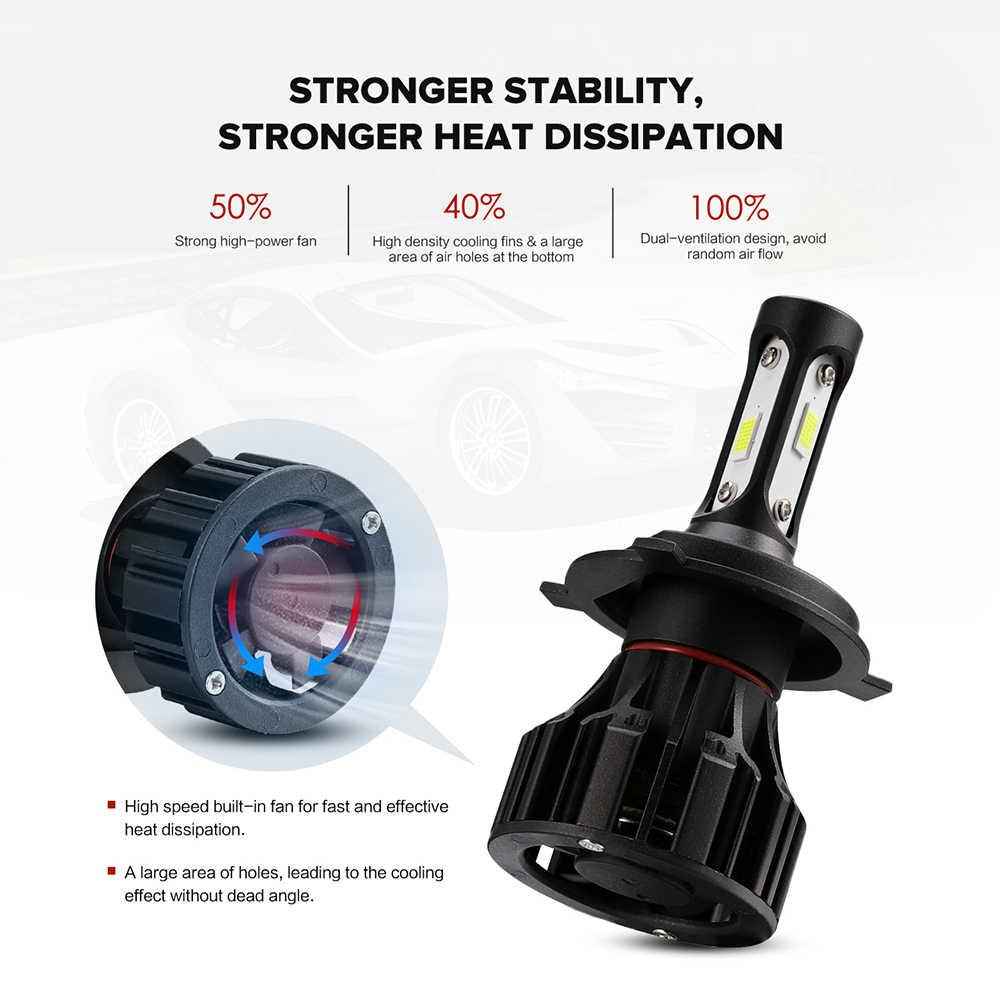 Oslamp H4 H7 H11 H1 светодиодный фары автомобиля лампы Hi-Lo луч бескорпусный светодиод 72 Вт 8000лм 6500 к авто светодиодный фонарь лампочка 12 в 24 в фары