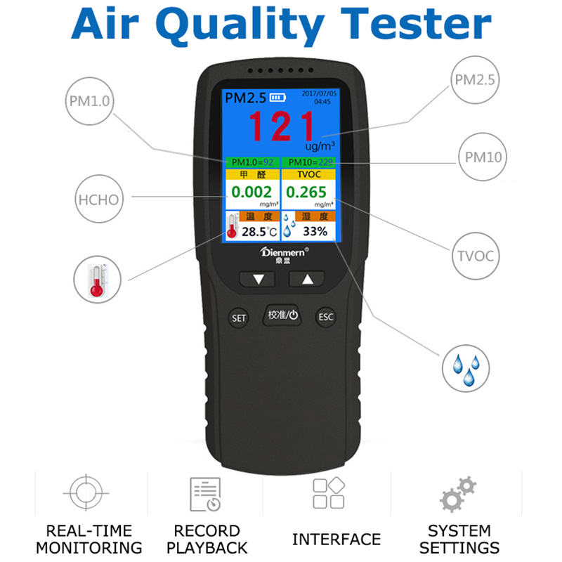 PM1.0 PM2.5 PM10 HCHO Formaldehyde with Thermometer Hygrometer Gas Analyzer TVOC Temperature humidity MeterGas Detector Monitor PM1.0 PM2.5 PM10 HCHO Formaldehyde with Thermometer Hygrometer Gas Analyzer TVOC Temperature humidity MeterGas Detector Monitor