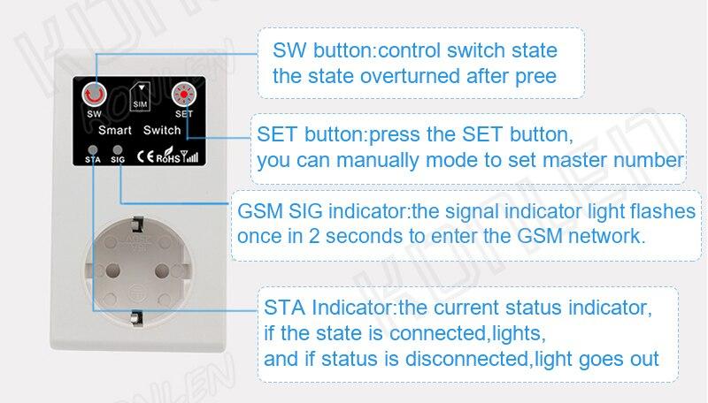 реле сети GSM ; система температурной сигнализации ; розетка;