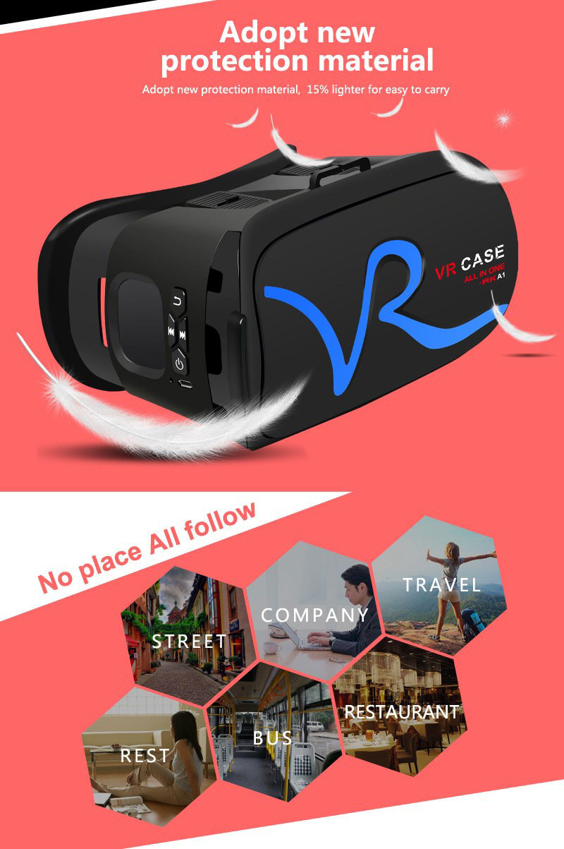 All IN ONE VR Glasses VR CASE RKA1 VR Headset Virtual Reality Glasses for 4-5.8 inches iPhone Mobile 3D IMAX Touch Control Blue 22