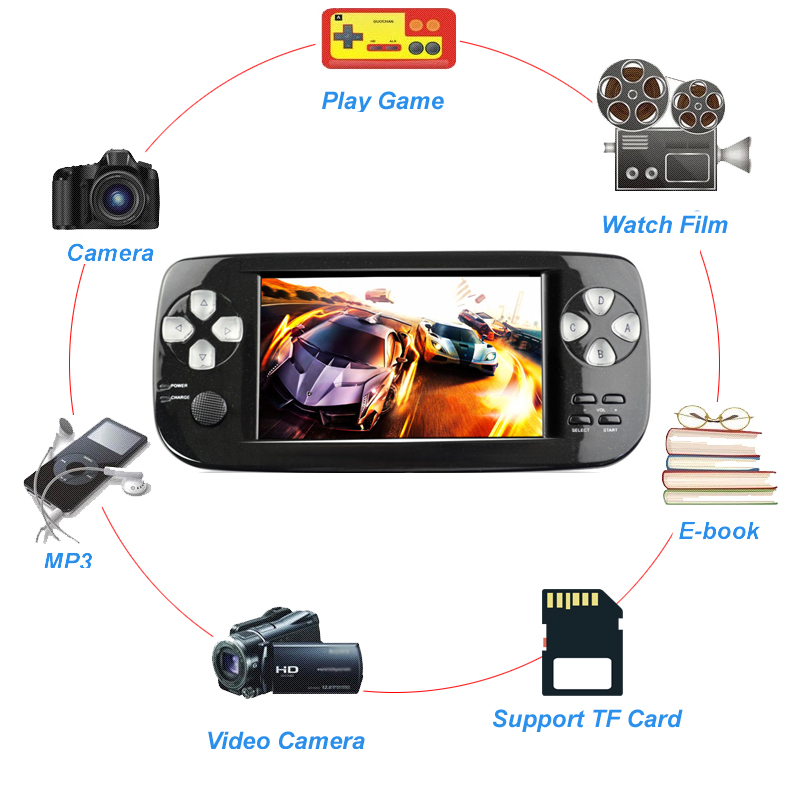 Portable HD Handheld Video Game Console With 3000 Built in Games 1