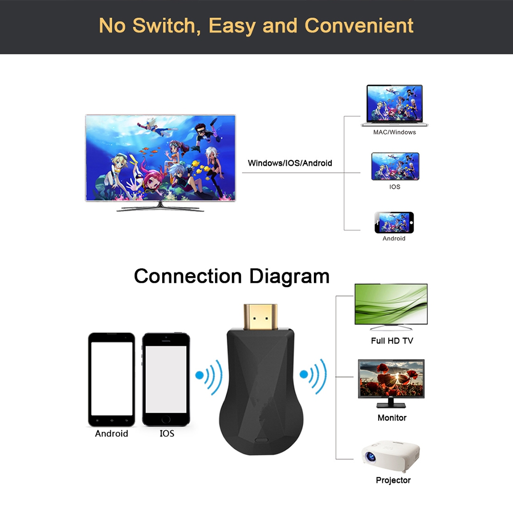 anycast m2 plus for google chromecast 2 netflix youtube hdmi wifi tv display dongle receiver chrome crome cast media streamer in tv stick from consumer  [ 1000 x 1000 Pixel ]