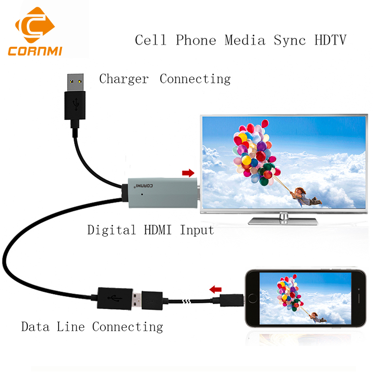 CORNMI USB To HDMI Connection Converter Cable With The Screen Device HD Sync Without Delay Cell Phone Notebook TV Shared Video