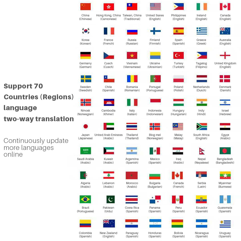 Image 4 - Smart Portable Instant Voice Translator Support 70 Countries Language Two way Translation Multi Language Translator Voice-in Translator from Consumer Electronics