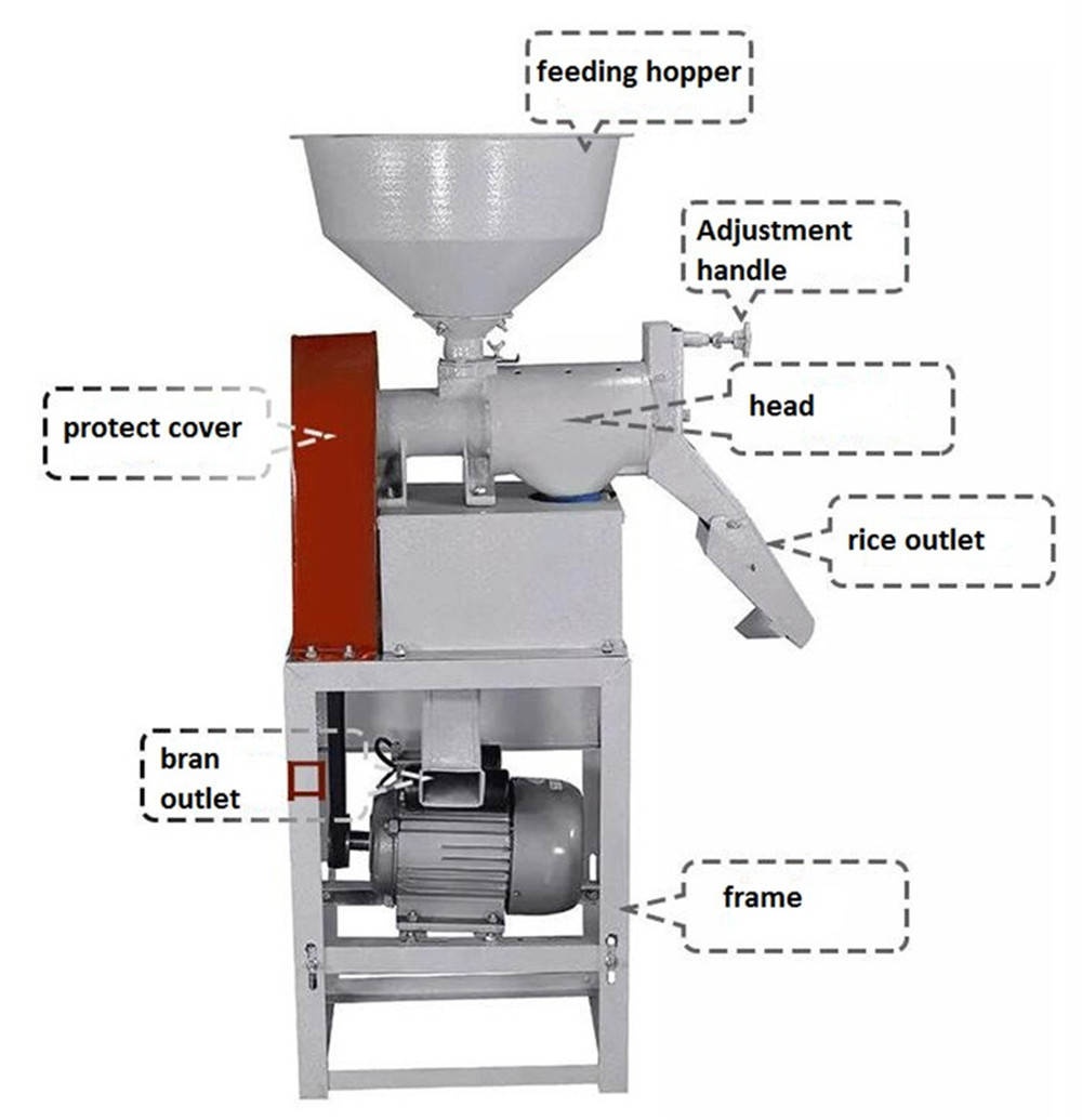 hight resolution of free shipping agricultural rice mill machine grain rice polishing machine grain huller electric paddy rice husker