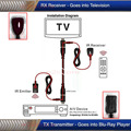 Doble banda de 30 khz-50 khz ir control remoto hdmi cable extensor repetidor kit para satélite iptv androide stb dvd tv box