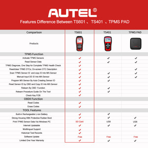 Image 5 - Autel MaxiTPMS TS601 Better than Autel TS401 TPMS Reset Tool Tire Pressure Sensor Relearn Activate Programming OBD OBD2 Scanner
