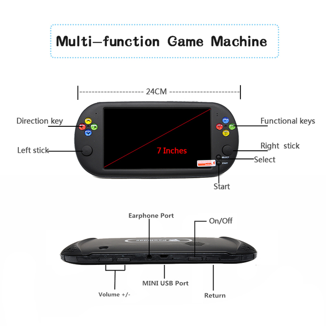 7 Inch Portable Game Console Built-in 1500 Games Handheld Game Player Retro Mini Console for neogeo/arcades/nes Video Games
