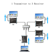 TreasLin 1080P HDMI over Coax Extender Lossless Coax Extender Via Splitter 1 Transmitter to 3 Receiver Via RG59 RG6 Up to 300M