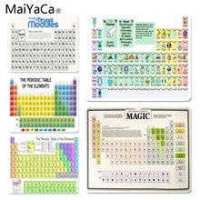Periodic table sizes beli murah periodic table sizes lots from china tabel periodik maiyaca besar mouse pad pc komputer tikar ukuran untuk 18x22x02 cm gaming urtaz Gallery