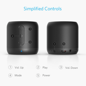 Anker Soundcore mini 4