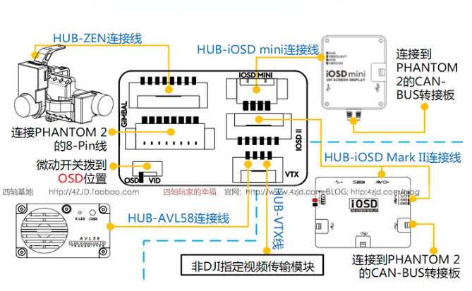 fpv hub wiring diagram wiring diagram fpv hub wiring diagram