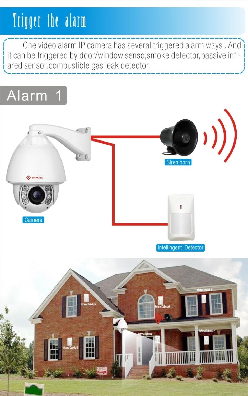 CCTV 2 м 20x День Ночь 1080 P Открытый PTZ Onvif купольные IP/сети Камера Auto tracking