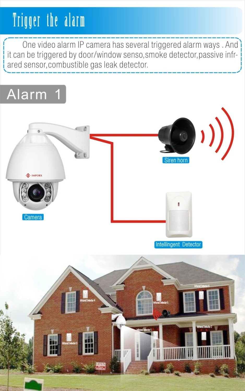 CCTV 2 m 20x Giorno Notte 1080 p Outdoor PTZ Onvif Dome IP/Network Camera Auto tracking