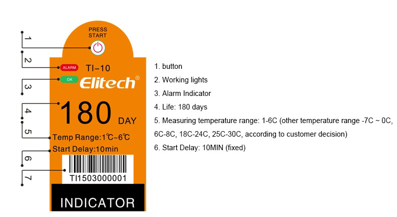 Free Ship 10pc High Quality TI-10 Indicator Single Use Temperature Labels